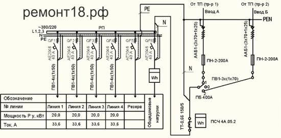 Однолинейная схема электроснабжения многоквартирного жилого дома