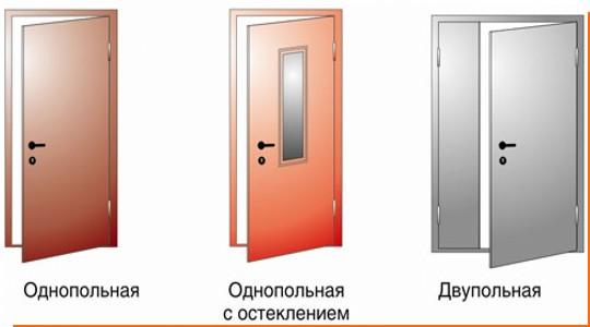 СНиП на противопожарные двери. Противопожарные двери ГОСТ